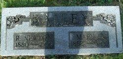 Rufus Newton Bailey