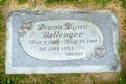 Diana Lynn Ballenger