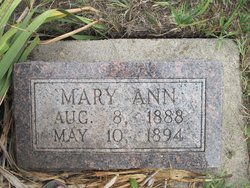 Mary Ann Tannyhill