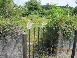 Myrick Family Cemetery