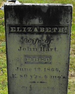 Elizabeth <I>Nutter</I> Hart