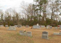 Union Valley Baptist Church Cemetery