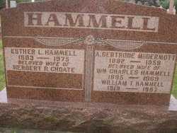 William Charles Hammell