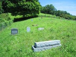 Calvin Lewis Family Cemetery