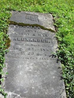 Charles E Alexander