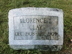 Florence I. Clay