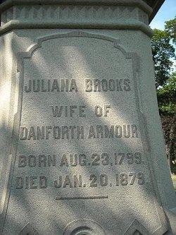 Juliana Ann <I>Brooks</I> Armour