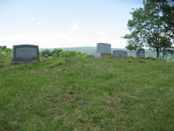 Wolfe Cemetery