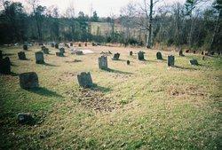 Dugg Hill Cemetery