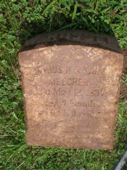 William Russell Melcher