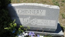 Alice R. <I>Fitch</I> Chinnery