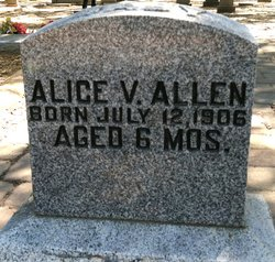 Alice Viola Allen
