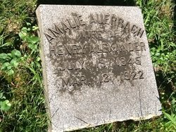 Amalie <I>Auerbach</I> Alexander