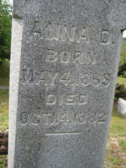 Anna D Anderson