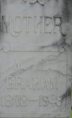 Mattie Lou <I>Baker</I> Graham