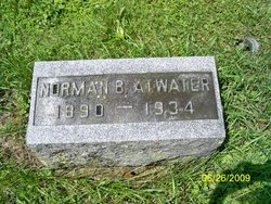 Norman Barnum Atwater
