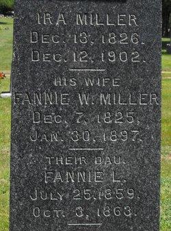Ira Miller