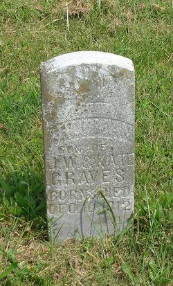 Thurman Graves