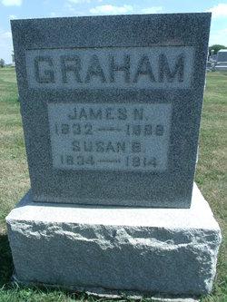 James N Graham