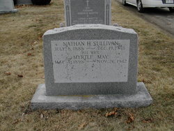 Nathan Howard Sullivan, Sr