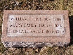 Mary Emily Dicks