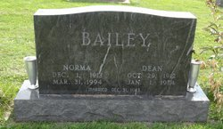 Norma Zola <I>Pittman</I> Bailey