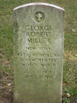 George Robert Miller