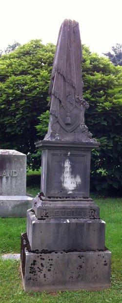 John L Cleveland