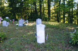 Quesinberry Cemetery