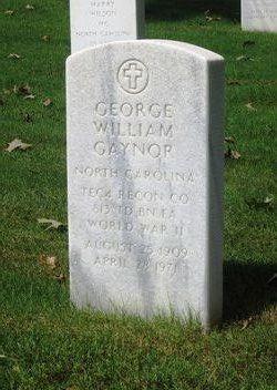 George William Gaynor