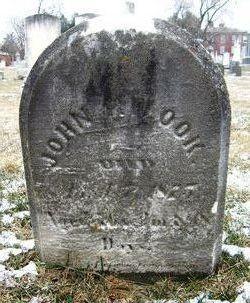 John Philip Flook