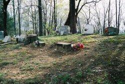 Marcum-Johnson Cemetery