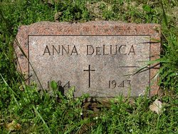 Anna De Luca