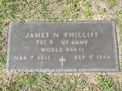 James N. Phillips