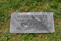 Ida <I>Stanley</I> Swezy