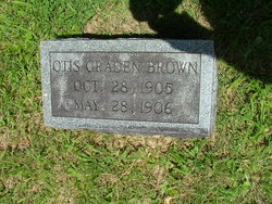 Otis Graden Brown