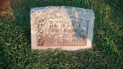 Luther Boone Bewley, Jr