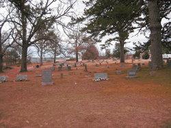 Campbell Church Cemetery