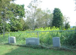 Ray-Calloway-Shepherd Family Cemetery