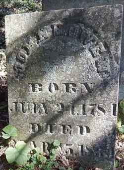 John Hunter Owen