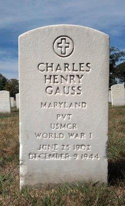 Charles Henry Gauss