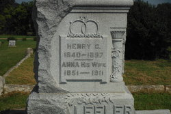 Henry Clay Lefler
