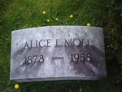 Alice <I>Lovelass</I> Moll