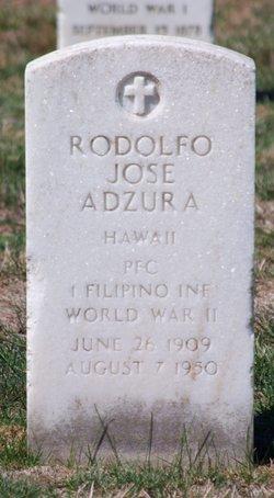 Rodolfo Jose Adzura