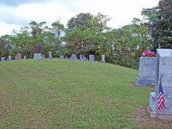 Fellure Cemetery