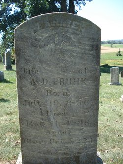 "Frances ""Fannie"" <I>Looker</I> Brunk"