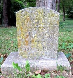 Gladys E Mitchell