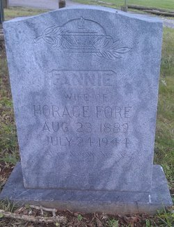 Fannie Belle <I>Houston</I> Fore