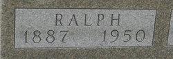 Ralph O. Gunderson