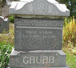 Robert Kelly Grubb